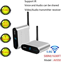 Measy Wireless Transmitter and Receiver 5.8GHz